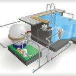 Perputaran atau Sirkulasi Air Di Kolam Renang